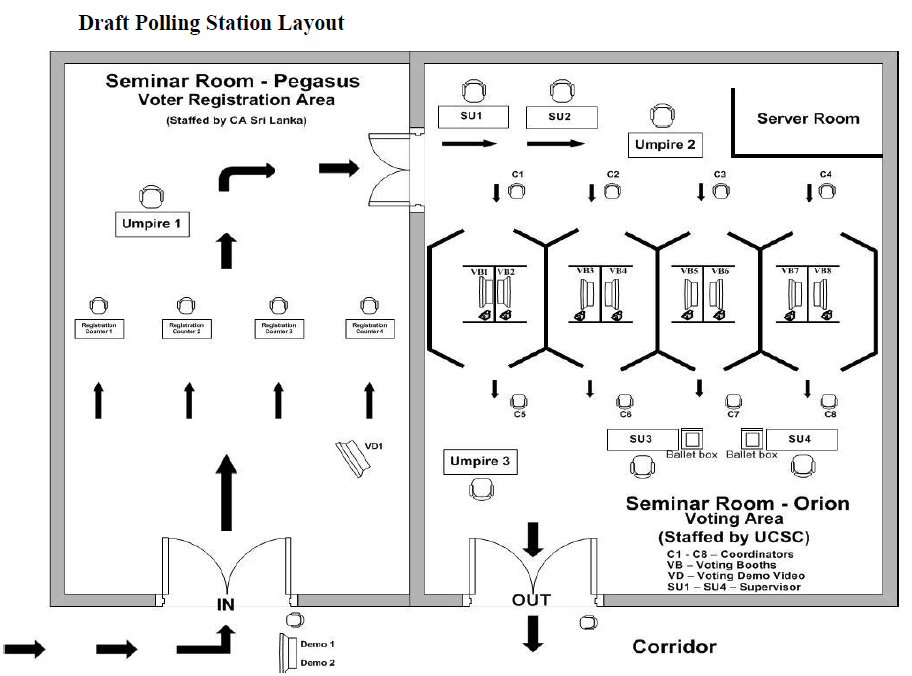 evoting system In the e-voting system the people can cast their vote through online in this system the administrator adds all voters list in the database after adding the administrator provides login details with voter id to the users.