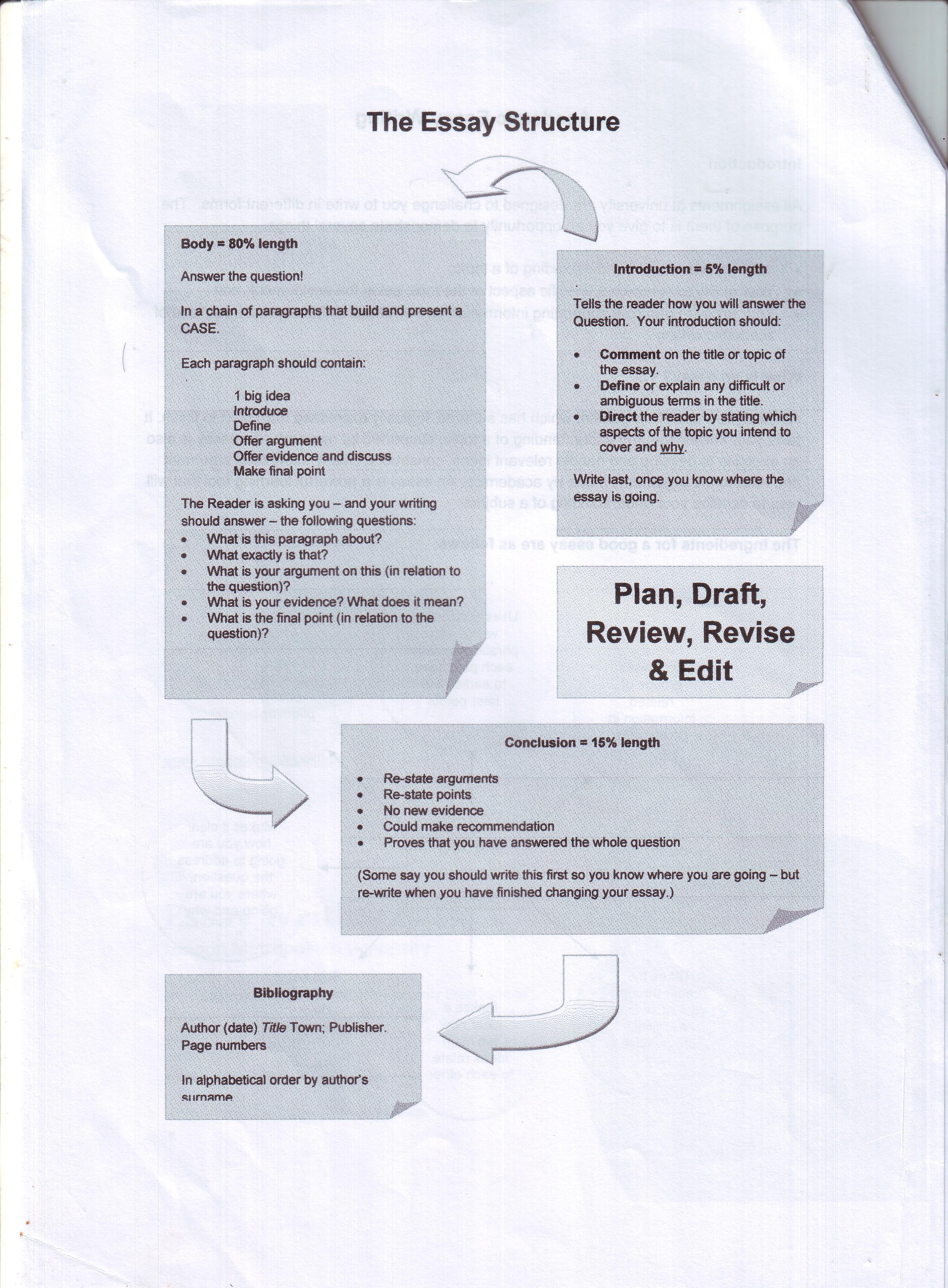 Essay writing service legal